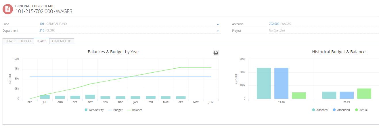 GL Details Chart View screenshot